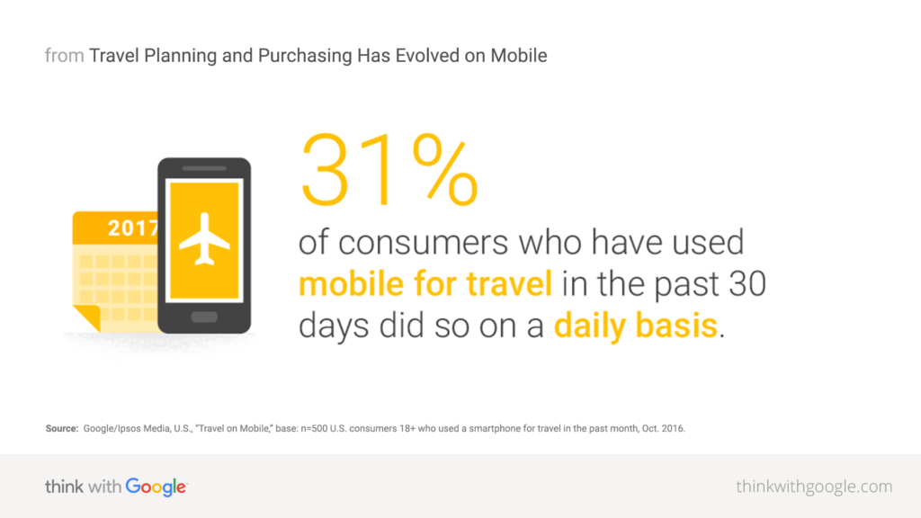 the rise of mobile in travel marketing